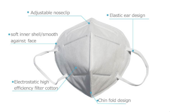 What are KN95 Masks and how are they produced?
